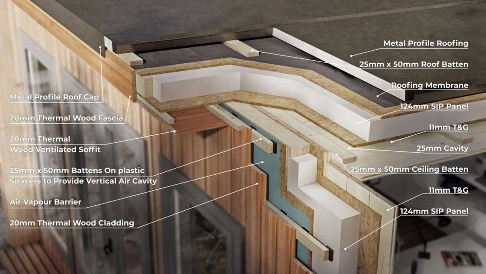 Benefits-of-SIPs---Structural-Insulated-Panels---construction-for-Outdoor-Rooms
